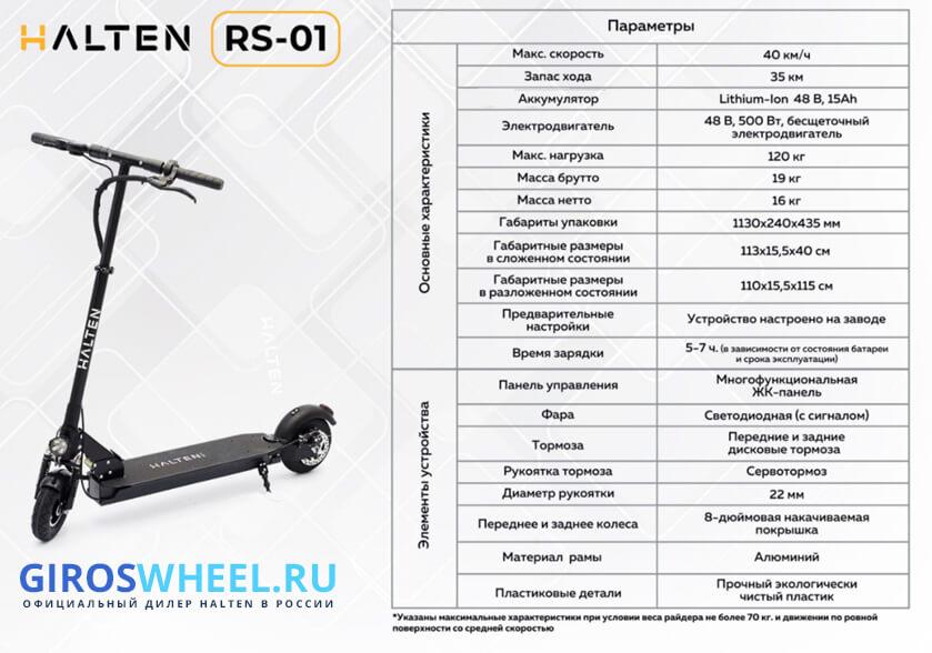 Технические характеристики электросамоката Halten RS 01